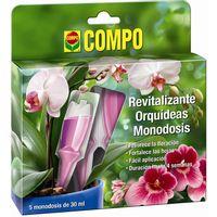 Monodoses